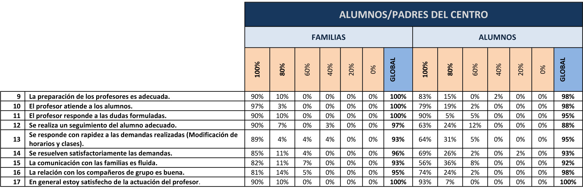 Microsoft Word - INFORME ENCUESTAS 2014 IVONNE definitivo2[1].do